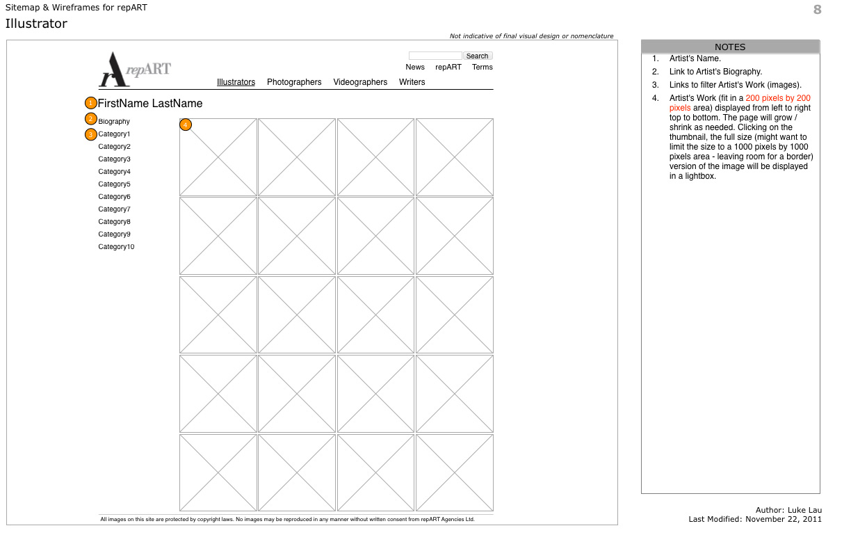repART - Information Architecture - Wireframe - Illustrators - Single Illustrator
