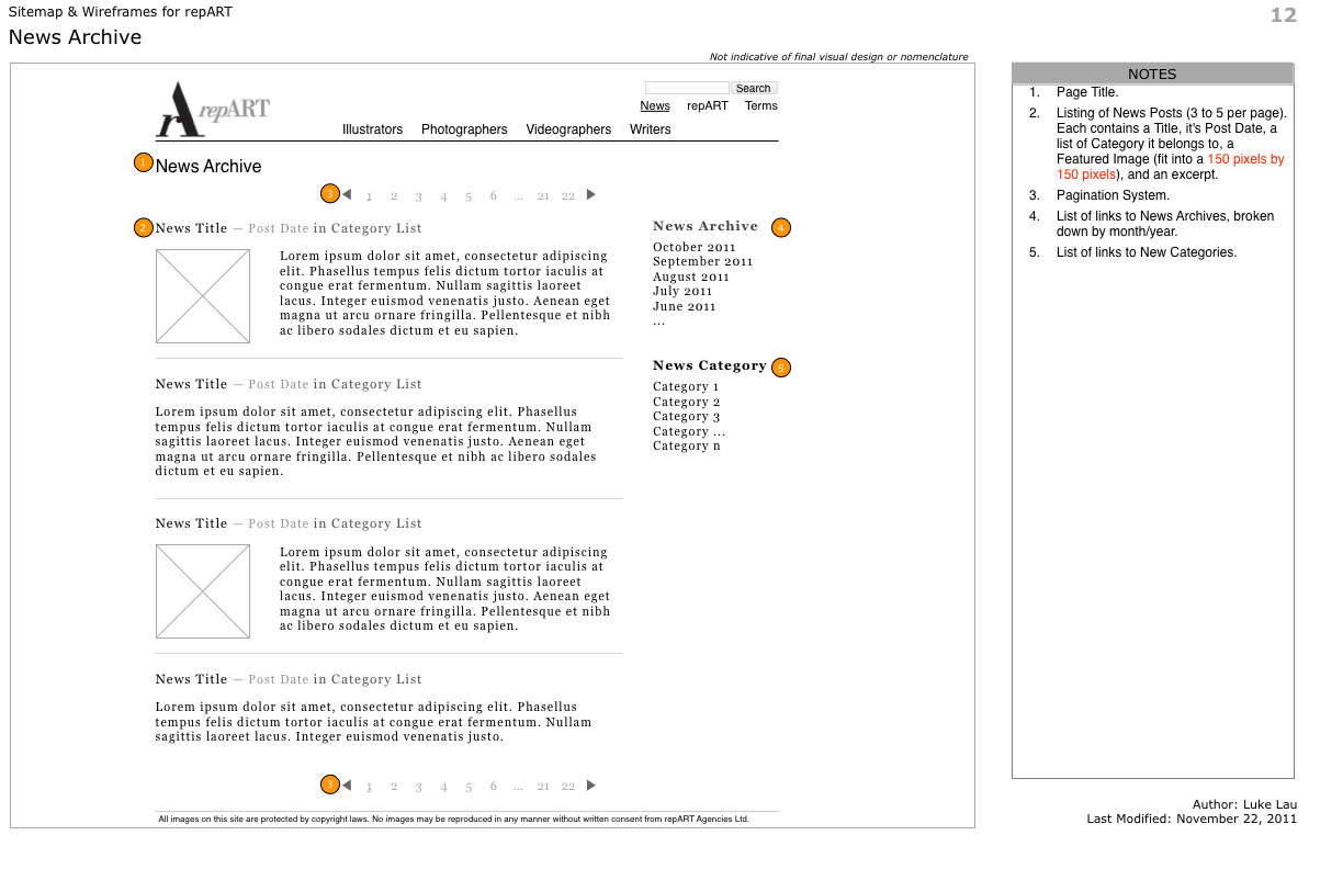 repART - Information Architecture - Wireframe - News Archive